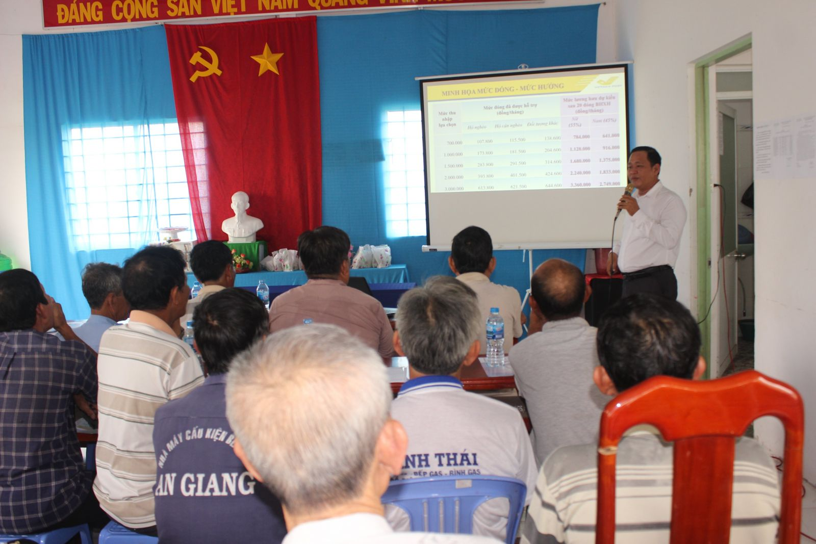 Bưu điện và BHXH tỉnh An Giang  phối hợp phát triển đối tượng tham gia BHXH tự nguyện