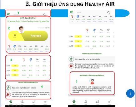 Ra mắt ứng dụng theo dõi chất lượng không khí – Healthy AIR