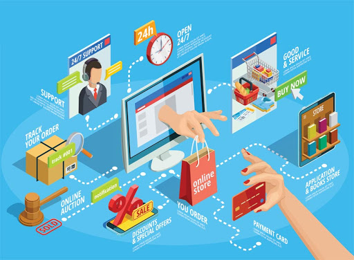 Thương mại điện tử sẽ tiếp tục tăng trưởng mạnh trong năm 2021